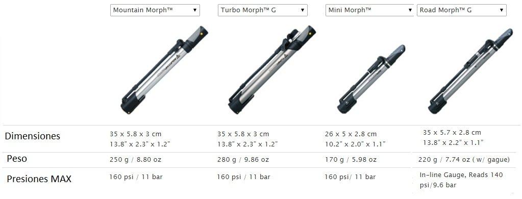 Topeak morph comparativa