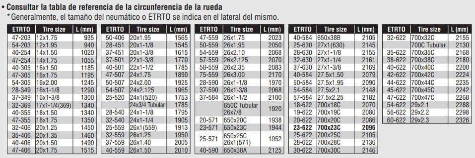 tabla para diferentes medidas ruedas cateye strada slim