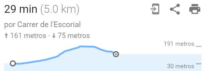perfil bicicleta carmel barcelona