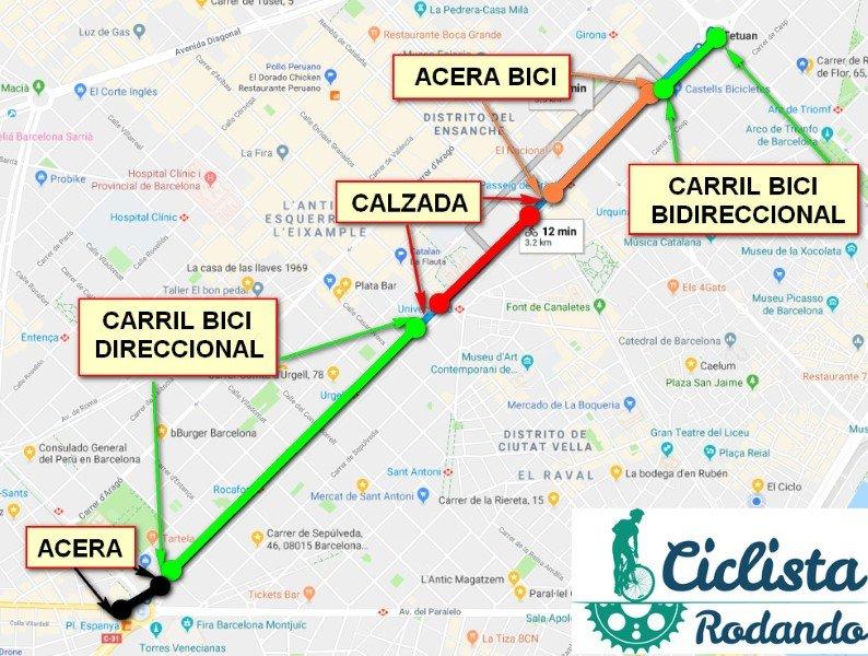 trayecto carril bici barcelona (Personalizado)
